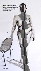 classes on drawing the human figure, life drawing classes, near me, liverpool, merseyside, southport, ormskirk, sefton, maghull, formby, lancashire